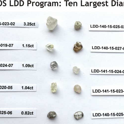 Ten Largest Stones - Orion South LDD 2015 #1
